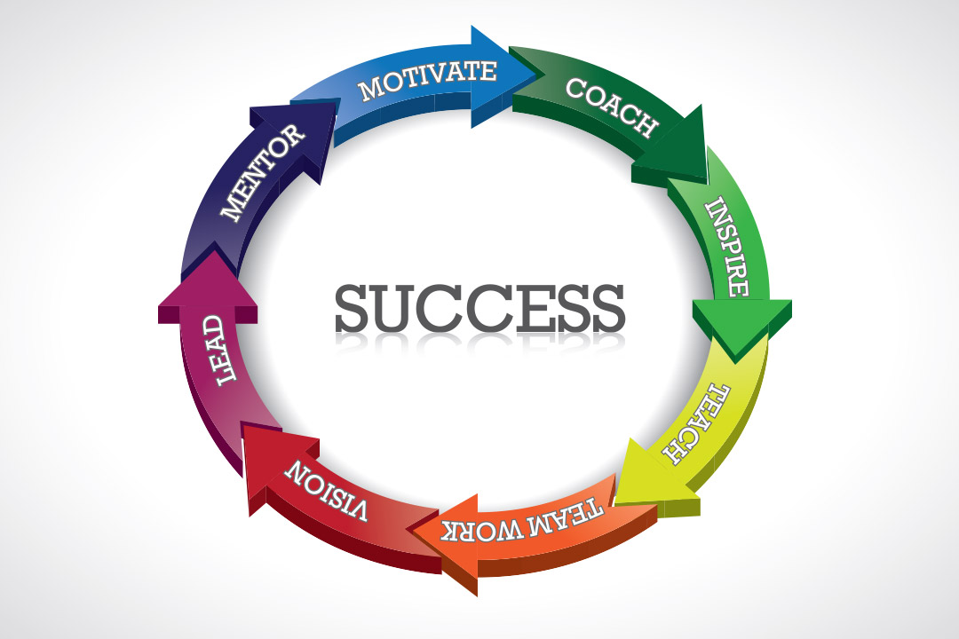 Success coach mentro